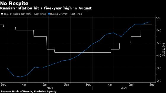 Russia to Raise Rates Again as Prices Spike:DecisionDayGuide