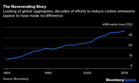 This Week May Turn the Tide on Two Centuries of Emissions