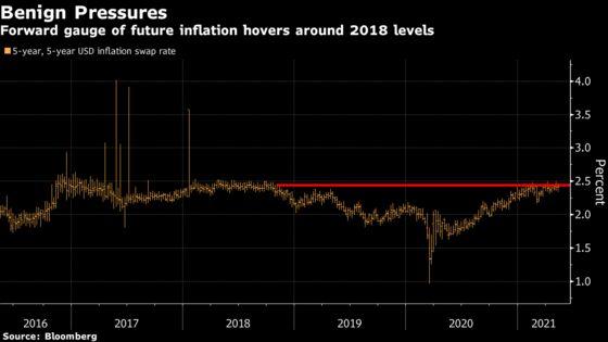 Goldman, Pimco Detect Irrational Inflation Mania in Bonds