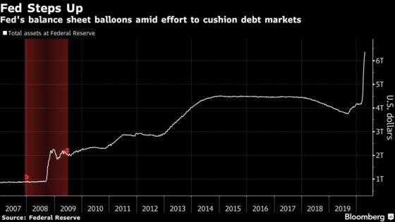 It's 'Game On' for Hedge Fund Bets That Blew Up in Treasury Rout