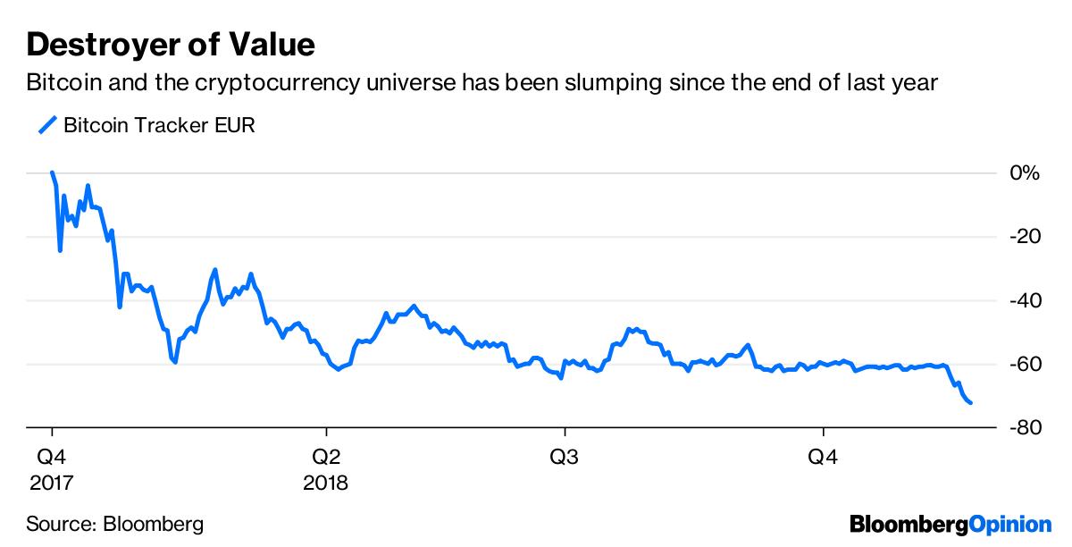 devisenhandelskurse bitcoins handeln, um geld zu verdienen