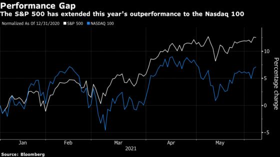 Most U.S. Stocks Fall Amid Inflation, Tax Concerns: Markets Wrap