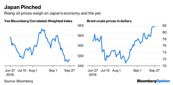 The Dollar Doubts of a JPMorgan Star