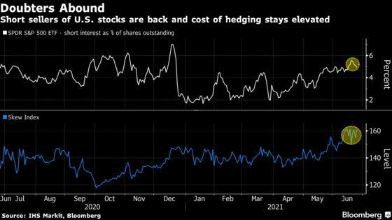 Big Tech Lifts Stocks as Reflation Trade Wanes: Markets Wrap