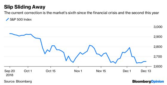 Stocks Are Sounding the Alarm on Earnings