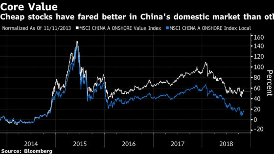 World's Big Stock Losers Are Winners in China,UBS Quants Say
