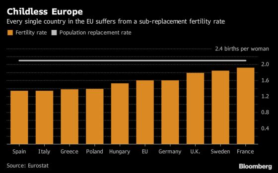 Hungary Unveils Subsidies as It Seeks to Raise Fertility Rate