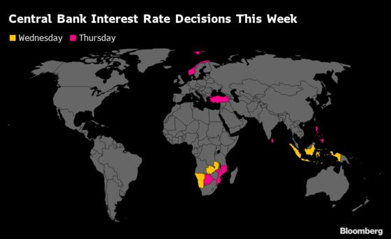 Turkey's Central Bank Is in a Bind Ahead of Rates Day: Eco Week