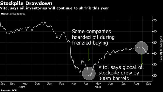 Vitol Says Oil Stockpiles Will Shrink Rapidly by Year-End