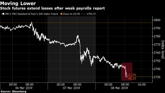Wall Street Reacts to Jobs Report by Putting 'Abysmal' Datain Context