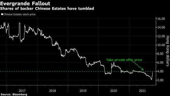 Bonds Drop as Jumbo Creditors Yet to Be Paid: Evergrande Update