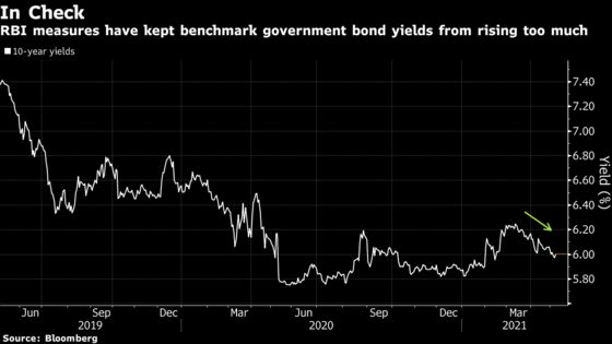 Investors Gird for Fallout as Indian States Lock Themselves Down