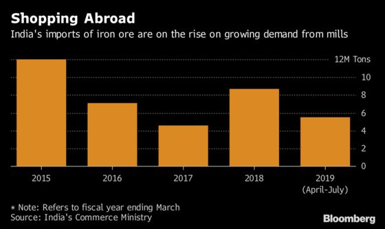 Logistics Woes Drive Indian Mills to Buy Iron Ore Overseas