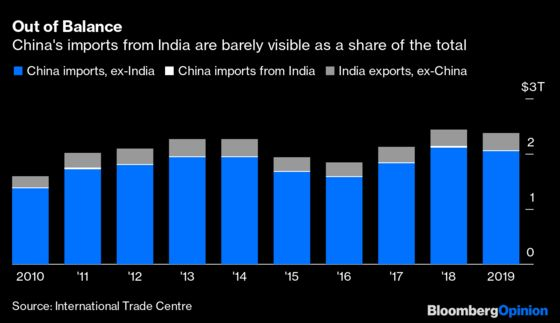 The Most Troubling China-India Conflict Is Economic