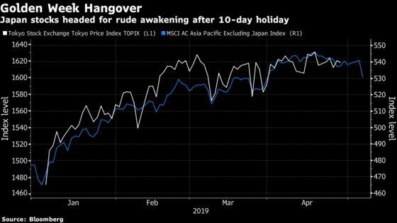 Japan Set for Golden Week Hangover as Trade War Hits Markets
