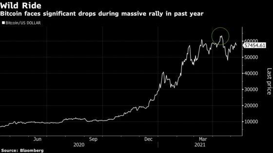 Bitcoin ETF Approval Odds Grow Longer After Gensler Critique