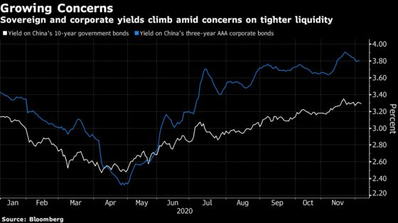 China's Financial Markets Start to Price In Deleveraging
