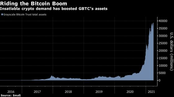 Grayscale '100% Committed' to Making Biggest Crypto Fund an ETF