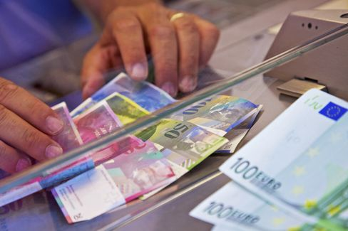 Swiss Reject Proposal Aimed at Curbing SNB Powers