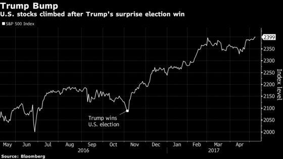 Bolsonaro, Like Trump, May Bring a Stock Rally and News Outburst