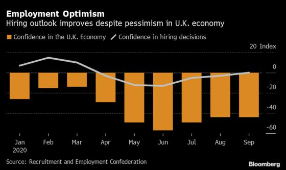 UBS Joins Calls for More BOE QE as Covid Hit to Jobs Intensifies
