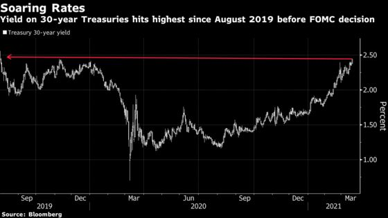 Treasury Yields Hit Pre-Pandemic Levels Ahead of Fed Decision