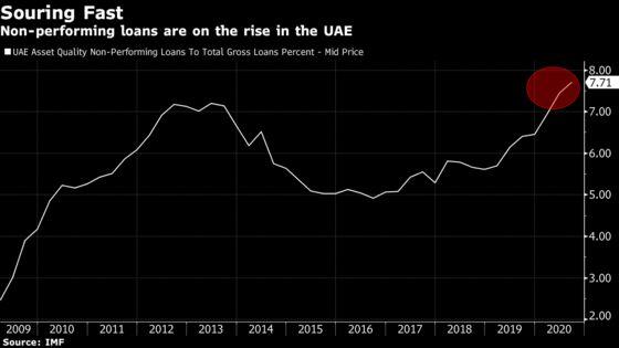 New Restructuring Era in Debt-Laden Gulf Sets Off Hiring Spree