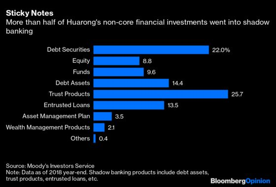Will China Help With Huarong's $22 Billion Bill? Don't Hold Your Breath