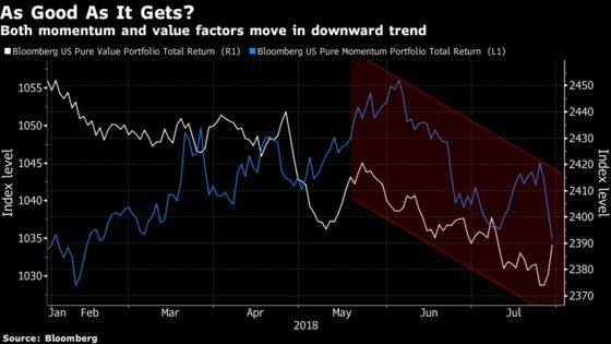 Correction Worse Than February Is Looming, Morgan Stanley Says