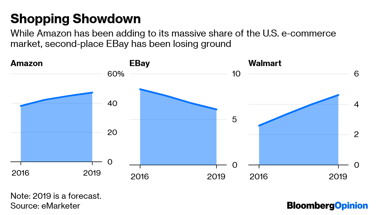 EBay Is the Un-Amazon, for Better and Worse - Bloomberg