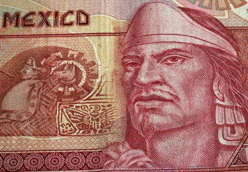 Mexican Peso Poised to Complete Record Rally on U.S. Recover