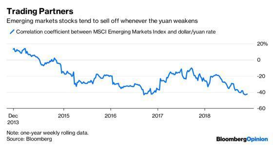 Bull Case for Emerging Markets Has One Big Caveat