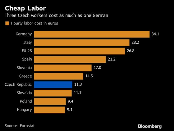 Workers Winning War on Low Wages in EU's Most Stable Economy