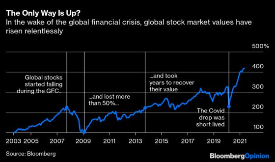 The Hidden Risk Beneath Crypto's UnFunnyNotMoney