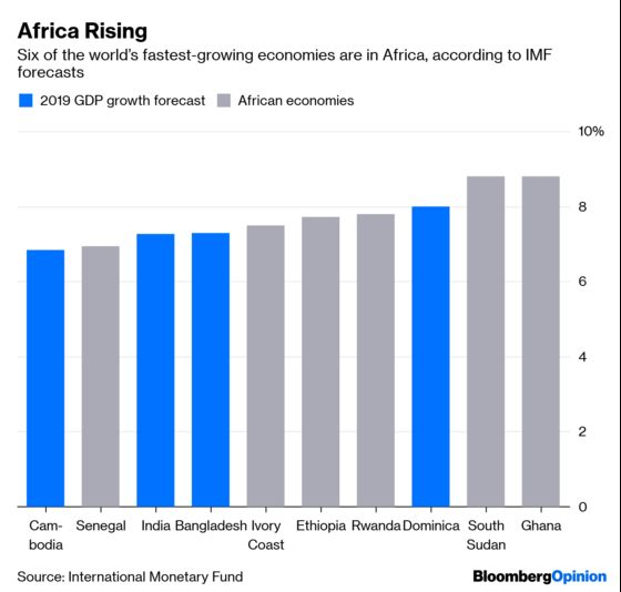 Maybe Africa Really Will Be the New China