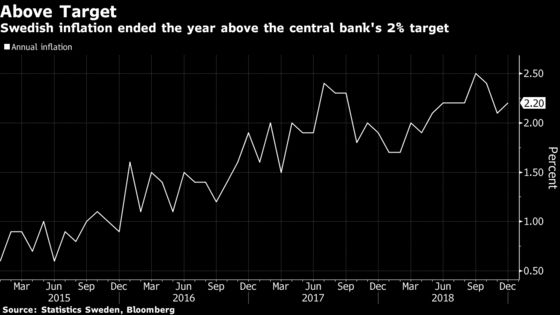 Sweden Inflation Gain Lends Backing to Riksbank Tightening Plan