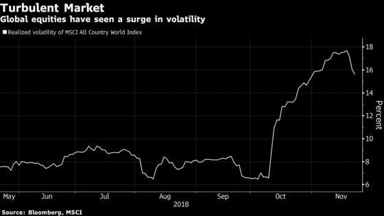 Goldman Asset Says Buy Emerging Markets as Volatility Normal