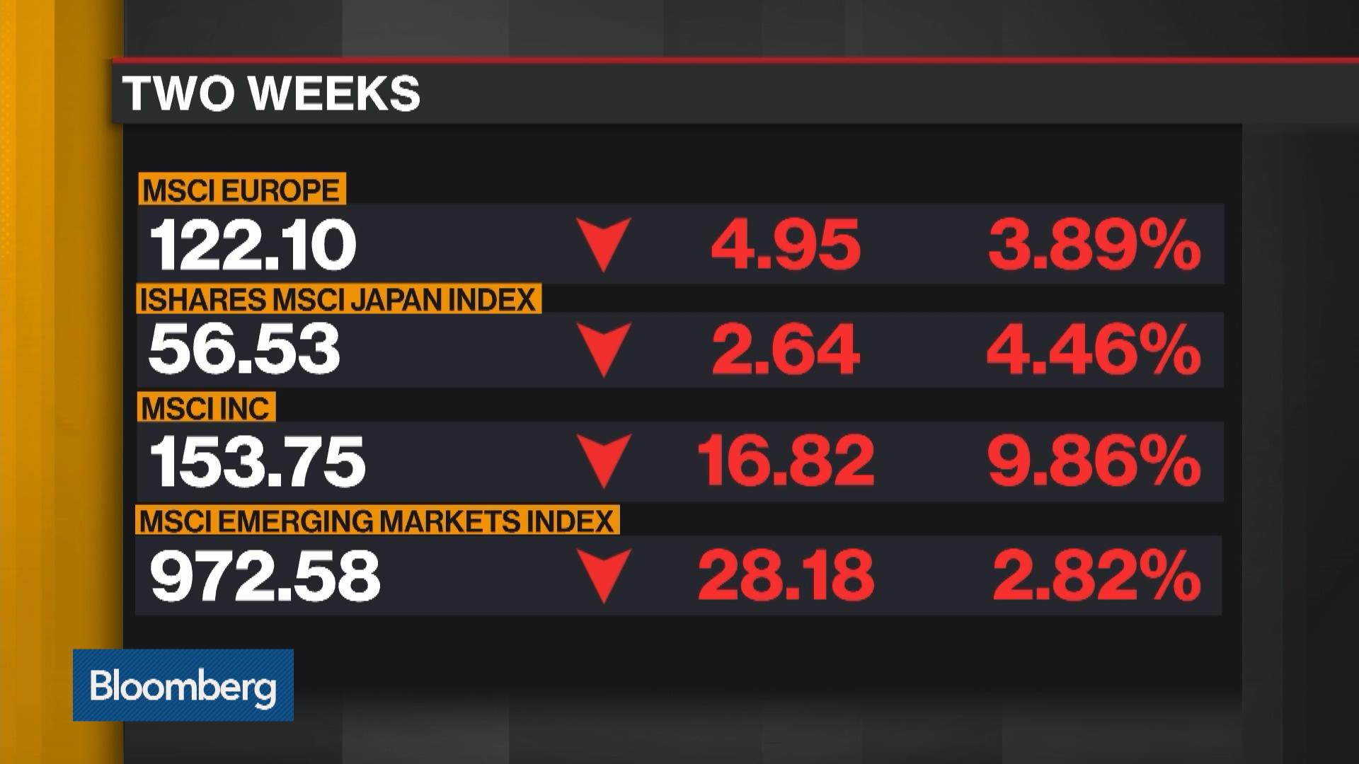 Gwwnew York Stock Quote Ww Grainger Inc Bloomberg Markets