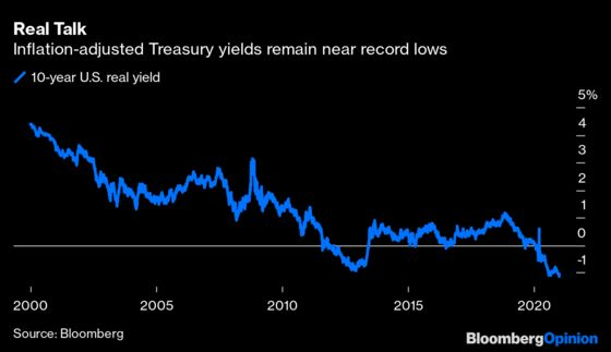 Treasury Yields Hit 1%. Now Comes the Hard Part.