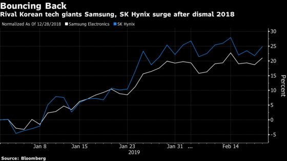 For Tech Bulls, Samsung Puts Korea Back on the Map: Taking Stock