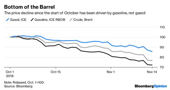 The Oil-Price Collapse Is Being Driven by Cars