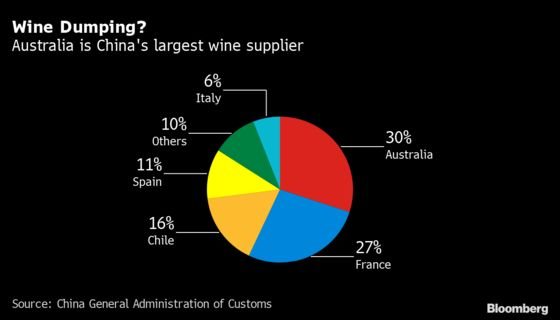 China's Attacks on Australian Goods Take Many Different Forms
