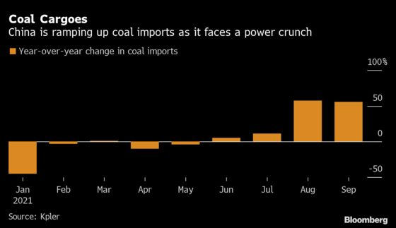 Coal Surges to Record as Global Scramble for Energy Accelerates