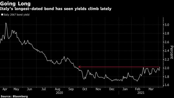 Italy, Portugal Bond Sales Flooded With Orders by Yield Chasers