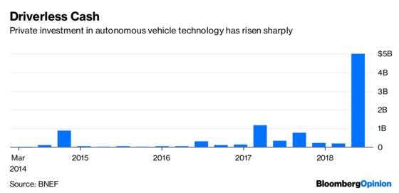 China's Tesla Wannabe Has a Big Brother Problem
