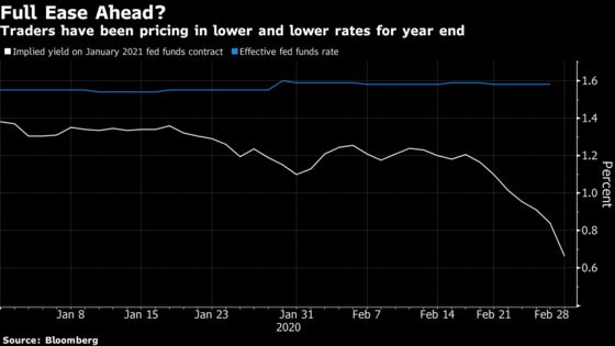 Traders Hedge Against Zero Fed Rate as Talk of Crisis Cut Swirls
