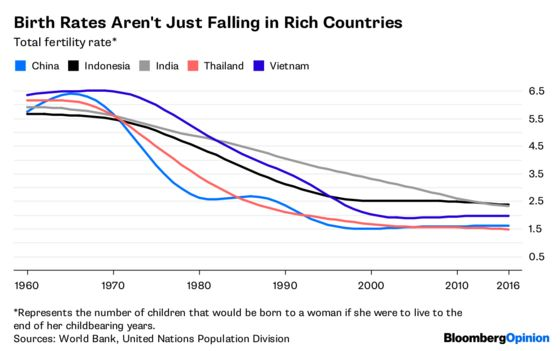 Ending China's Birth Limits Won't Bring a Baby Boom