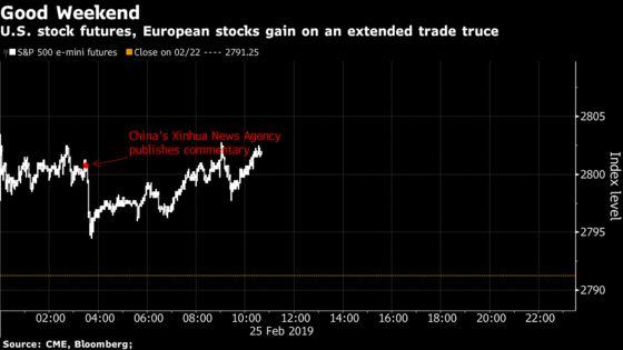 U.S. Index Futures Rise as Trump Delays March Tariff Increase