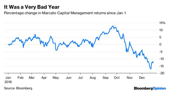 This Activist Investor Should've Believed More in His Plan