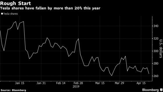 Deepening Tesla Demand Concern Draws New Bear on Wall Street